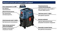 Пылесос для влажного и сухого мусора Bosch GAS 15 PS