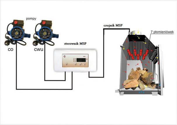 Микропроцессорный контроллер насоса, фото 2