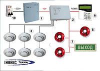 Проектирование системы пожарной сигнализации