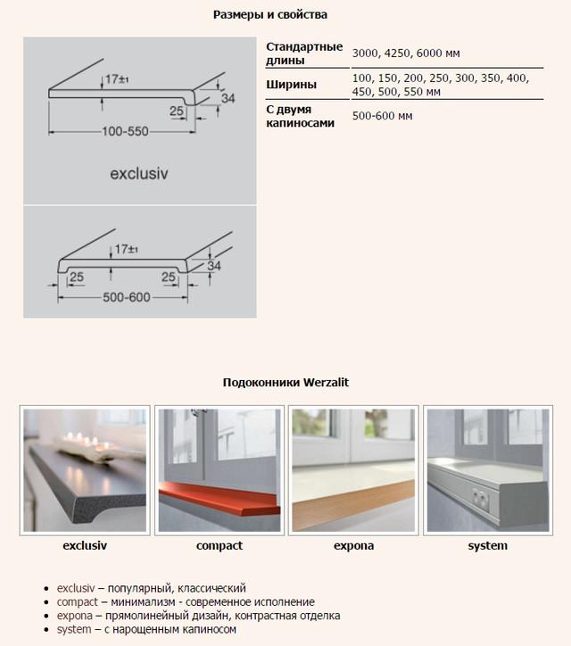серии и технические характеристики Верзалит фото