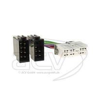 Переходник Авто-ISO 321143-02 Radio Adapter Cable Hyundai/Kia