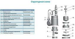 Насос дренажный Leo XKS-500S 0.5кВт Hmax 8м Qmax 167л/мин (нерж.), фото 2