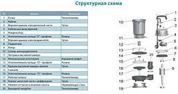 Насос дренажный Aquatica QDX3-20-0,55A 0.55кВт Hmax 20м Qmax 210л/мин, фото 2