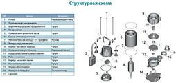 Насос дренажный Aquatica V750F 0.75кВт Hmax 10м Qmax 300л/мин, фото 2
