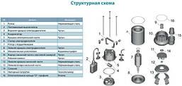 Насос дренажный Aquatica V1100F 1.1кВт Hmax 9м Qmx 333л/мин, фото 2
