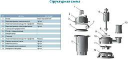 Насос канализационный Aquatica WQD10-8-0,55 0.55кВт Hmax 12м Qmax 242л/мин, фото 2