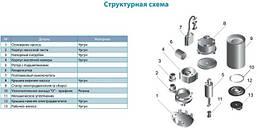 Насос канализационный Aquatica WQD10-8-0,55SF 0.55кВт Hmax 12м Qmax 242л/мин (нерж.), фото 2