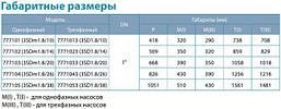 Насос центробежный Dongyin 3SDm1.8/14 0.37кВт H 59(42)м Q 45(30)л/мин Ø75мм, фото 2