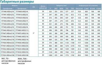Насос центробежный Dongyin 4SEm2/11 0.55кВт H 77(66)м Q 55(30)л/мин Ø96мм 45м кабеля, фото 3