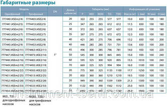 Насос центробежный Dongyin 4SEm2/19 1.1кВт H 126(108)м Q 55(30)л/мин Ø96мм 70м кабеля, фото 3