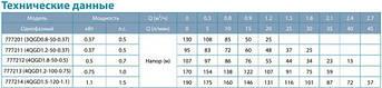 Насос шнековый Dongyin 4QGD1.2-100-0.75 0.75кВт H 154(76)м Q 30(20)л/мин Ø96мм (нерж.), фото 2