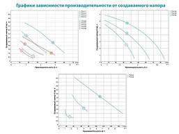 """Насос циркуляционный Aquatica GPD25-6S/130 100Вт Hmax 6м Qmax 75л/мин Ø1½"""" 130мм + гайки Ø1"""", фото 3"""
