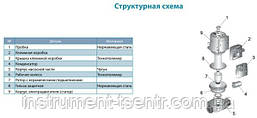 "Насос циркуляционный Leo 3.0 LRP25-40/130 74Вт Hmax 4м Qmax 52л/мин Ø1½"" 130мм + гайки Ø1"", фото 2"