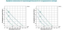 "Насос циркуляционный Leo 3.0 LRP32-70/180 150Вт Hmax 7м Qmax 67л/мин Ø2"" 180мм + гайки Ø1¼"", фото 3"