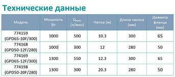 Насос циркуляционный Aquatica 774198 фланц 1.3кВт Hmax 20.3м Qmax 300л/мин DN50 280мм + ответн флан, фото 2