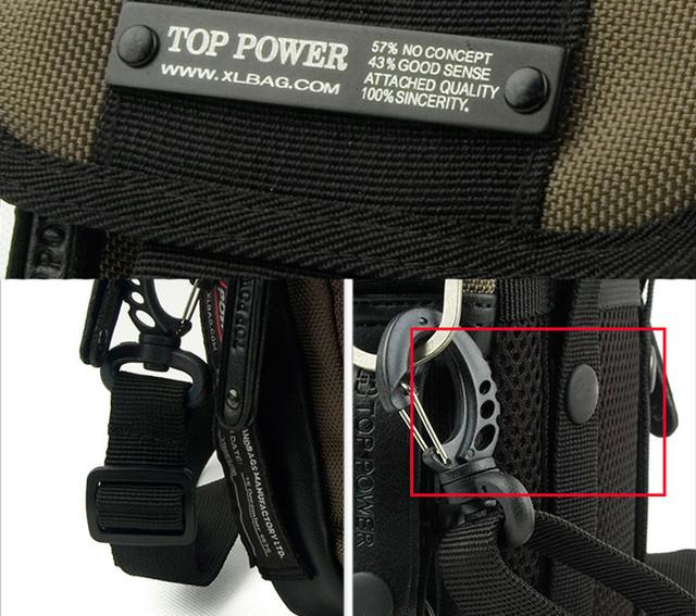 Мужская мини-сумка Top Power | в деталях