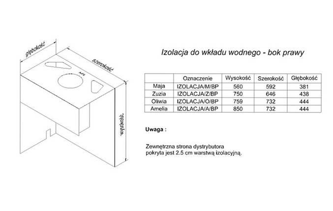 Изоляция для каминной топки с водяным контуром KRATKI Amelia боковая правая, фото 2