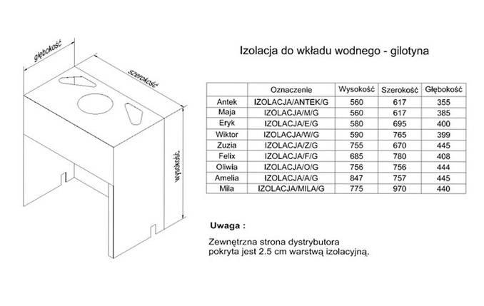 Изоляция для каминной топки с водяным контуром KRATKI Mila гильотина, фото 2