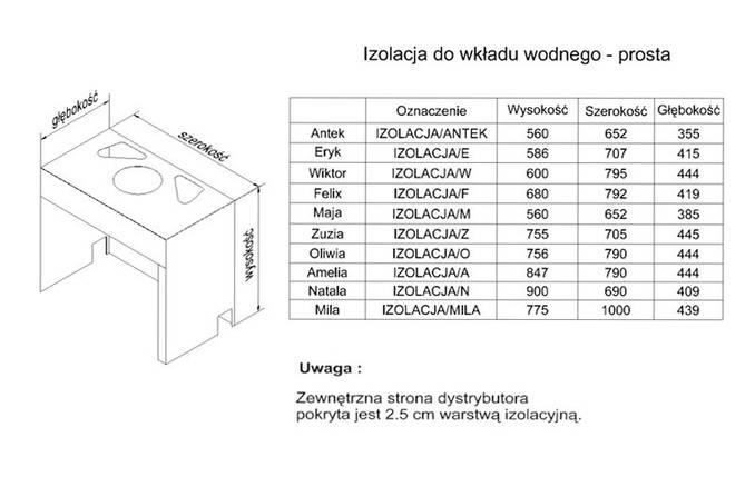 Изоляция для каминной топки с водяным контуром KRATKI Oliwia, фото 2