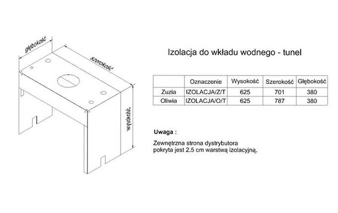 Изоляция для каминной топки с водяным контуром KRATKI Zuzia туннель, фото 2