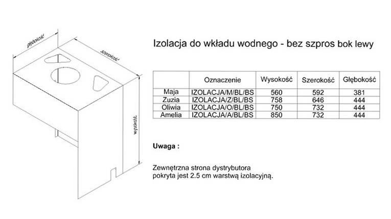Изоляция для каминной топки с водяным контуром KRATKI Zuzia боковая левая без перегородки, фото 2
