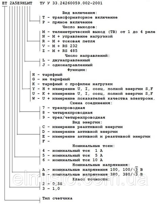 Система обозначения модификаций счетчика типа ЕТ