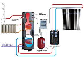 Комплектующие к системам солнечного энергоснабжения