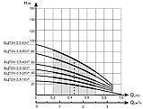 Скважинный (погружной) насос Водолей БЦПЭУ 0,5–16У (диаметр 95 мм), фото 4