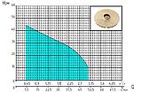 Самовсасывающий поверхностный насос «Насосы +» JS 110X, фото 3