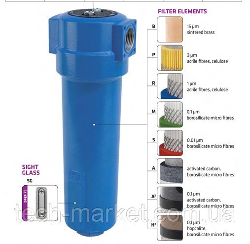 Фильтр магистральный для сжатого воздуха OMEGA AF 0186