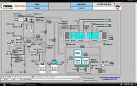 Автоматизация фармацевтического производства