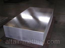 Плита алюминиевая В95 12;14;16;18;20