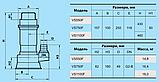 Дренажно–фекальный насос «Насосы +» VS750F, фото 2