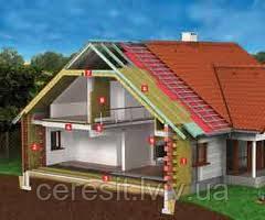 Теплоізоляція будинку