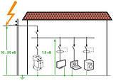 Устройство защиты от импульсных перенапряжений Easy9 1P, 20кA/10кА/1,3кВ, фото 3