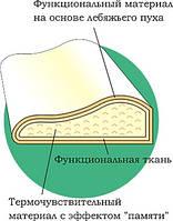 Подушка Памяти