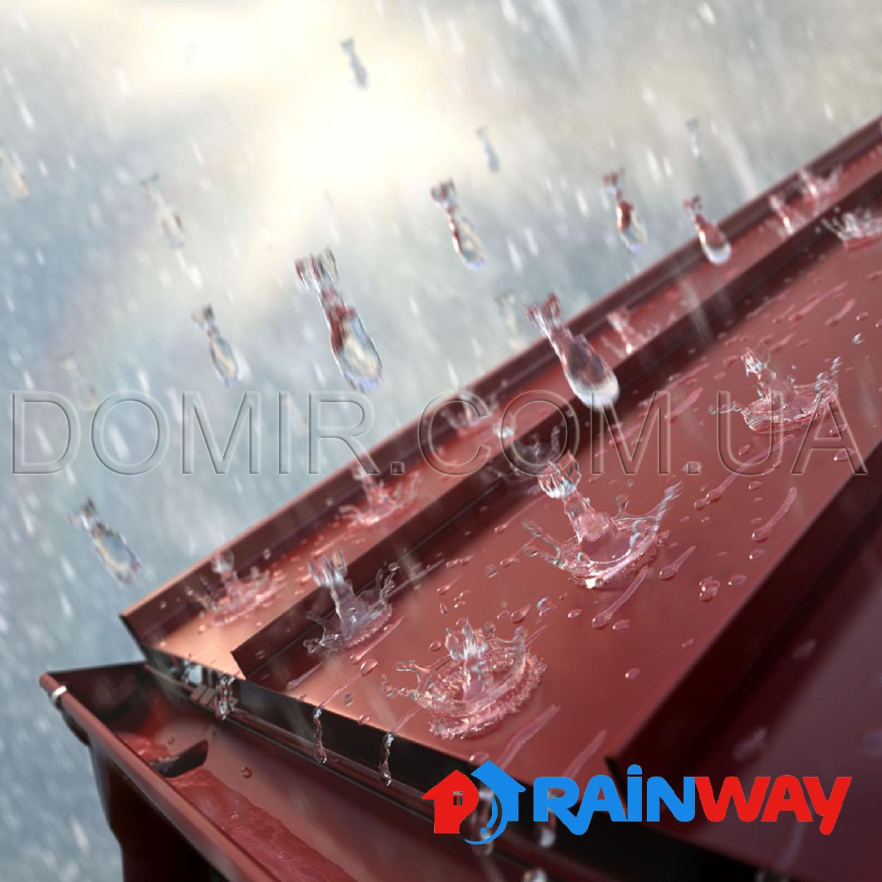 Водостічні системи з ПВХ Rainway (Україна)