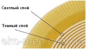 Пластина до калоприемнику 1779 Колопласт Alterna (Coloplast),Данія , d 10-45 мм, фланець 50 мм