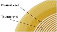 Пластина до калоприемнику 1779 Колопласт Alterna (Coloplast),Данія , d 10-45 мм, фланець 50 мм, фото 1