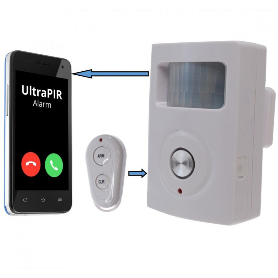 GSM cигнализация EXPRESS GSM ULTRA стандарта 3G и 2G InterVision Electronics