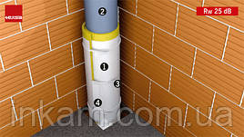 Звукоизоляция канализационных труб для 3 м.пог. Tecsound INSULTION PIPE
