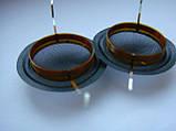 Мембрана (полупрозрачный шелк) для драйверов (пищалок)  диаметром 25.5мм, фото 2