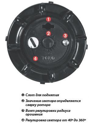 Роторный ороситель MINI Автоматический полив  Toro