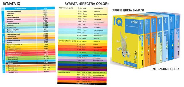 Цветная бумага для ризографии, ризография на цветной бумаге