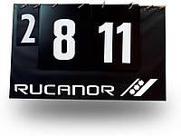 Счетное табло с перекидными цифрами Rucanor 27144-01 Руканор