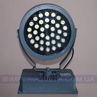 Светильник прожектор TINKO светодиодный 36*1W LUX-503010