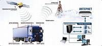 GPS/GLONASS оборудование