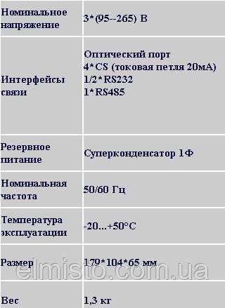 Характеристики коммуникатора P2S (Словения):