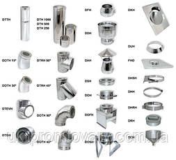 Сэндвич труба 110/200  L-1000 нержавеющая сталь 1мм + оцинкованная сталь, фото 2