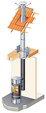 Сэндвич труба 140/220  L-1000 нержавеющая сталь 1мм + оцинкованная сталь, фото 3